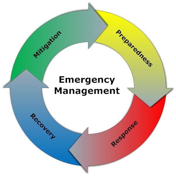 emergency management flickr