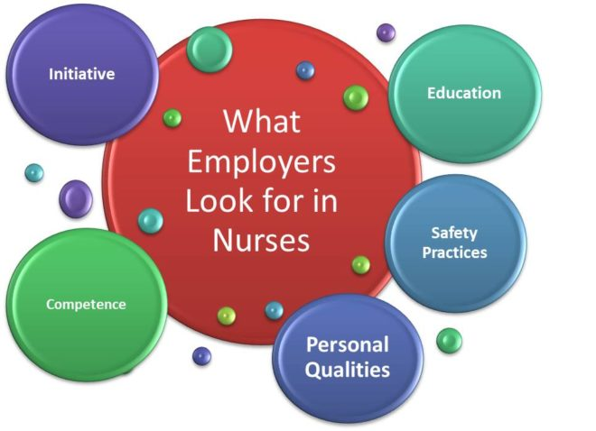 What Employers Look for in Nurses