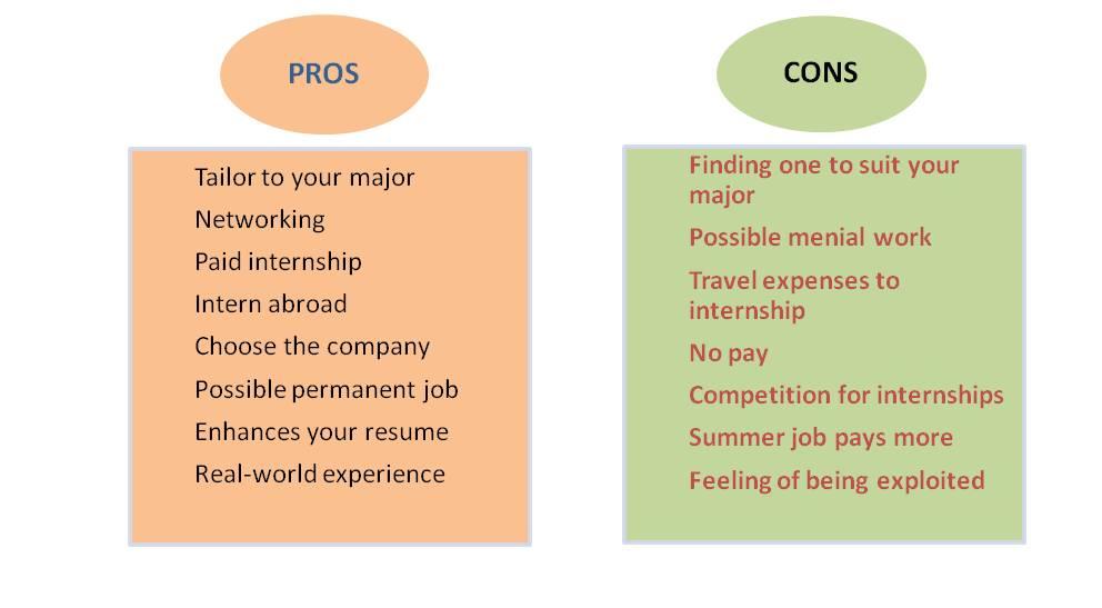 internships 5