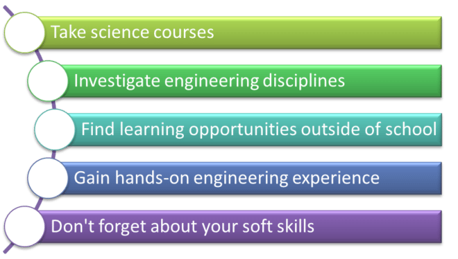 How Do I Prepare for an Engineering Degree While in High School?