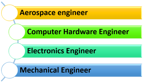 What Degree Do People With a Job in NASA Engineering Have Graphic e1529423027532