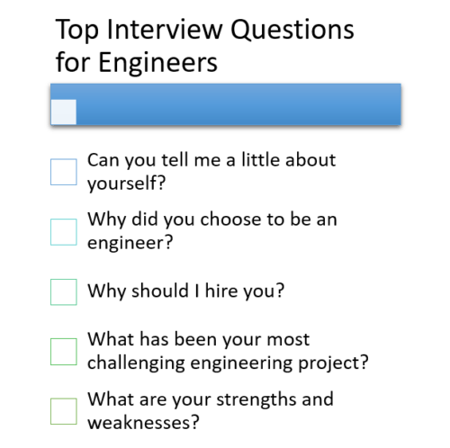 What Should You Know When You Interview For A Job With A Degree In Engineering Graphic 1 e1529439721879