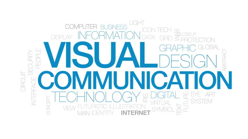 visual communication shutterstock