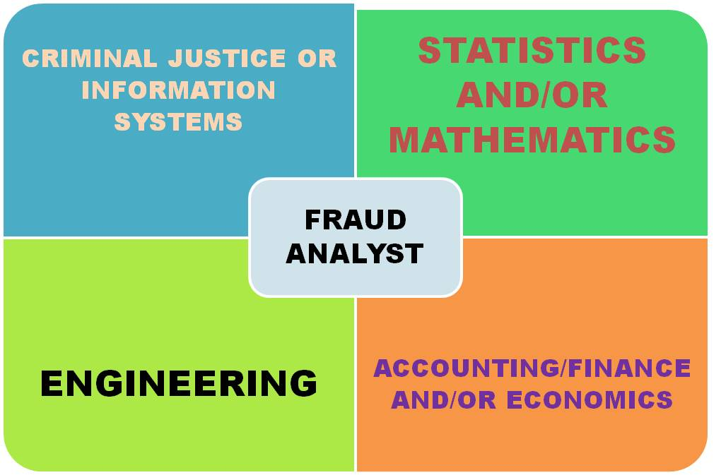 FRAUD ANALYST DIAG