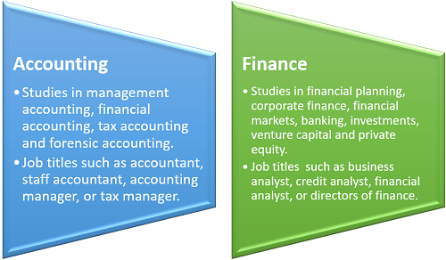 Differences Between an Accounting Degree and a Finance Degree