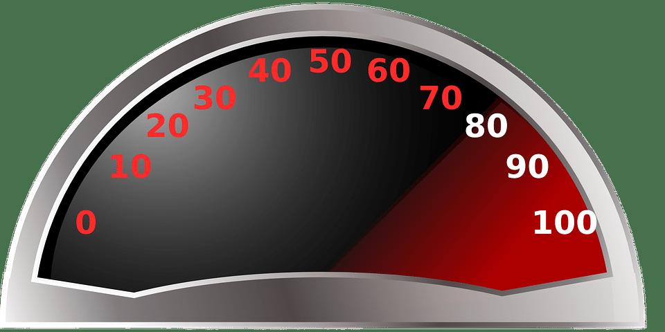 speedometer pix