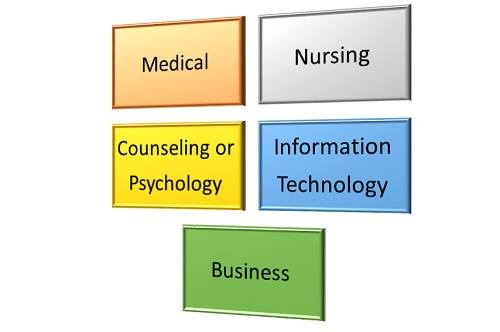 Telehealth Degrees