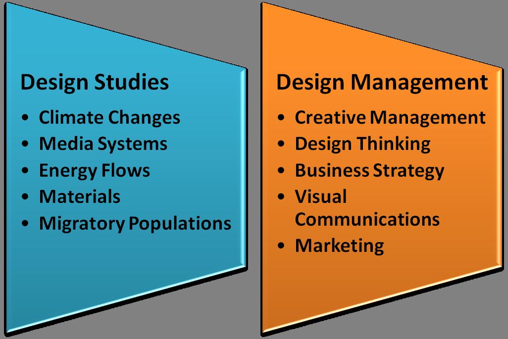 design studies smart art