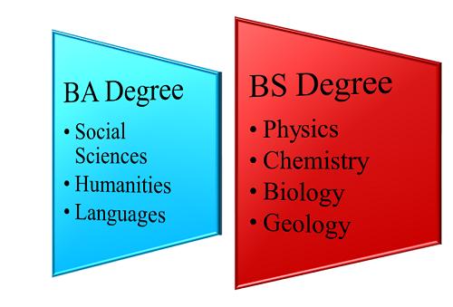 BA degree vs BS degree
