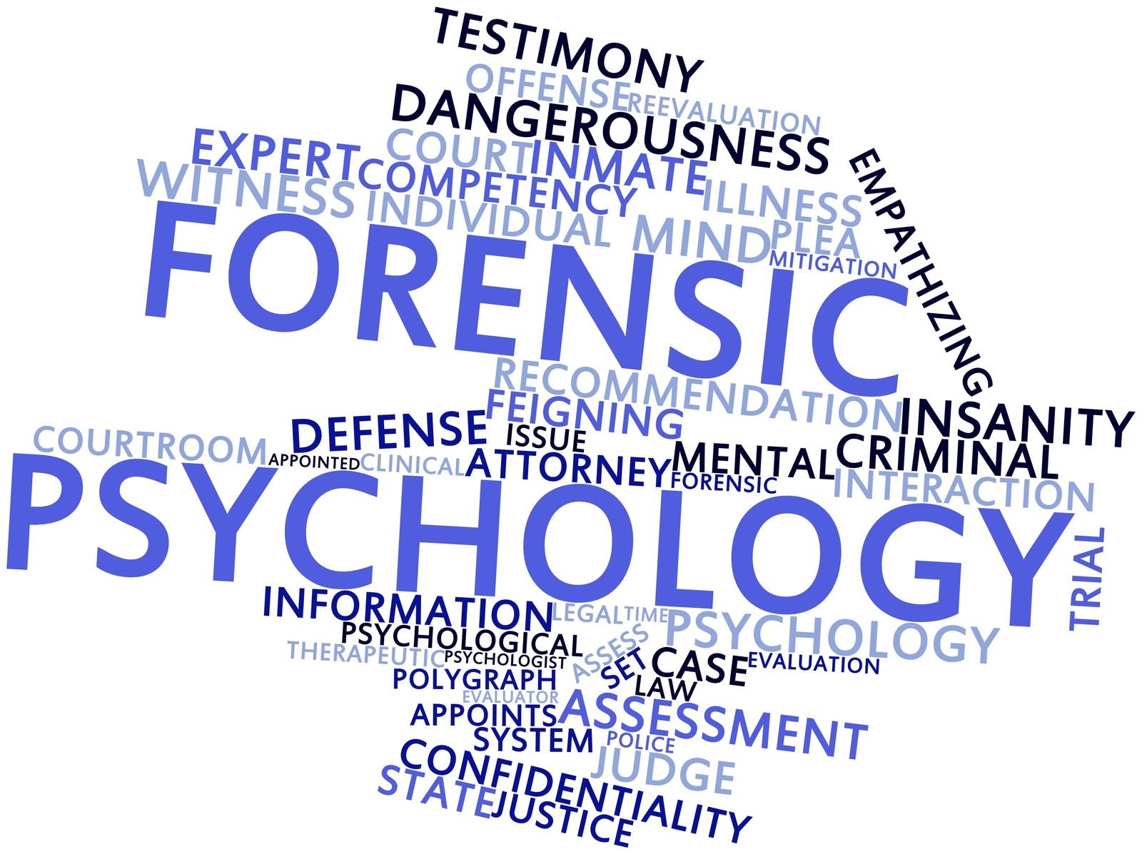 Where Are The Careers In Forensic Psychology