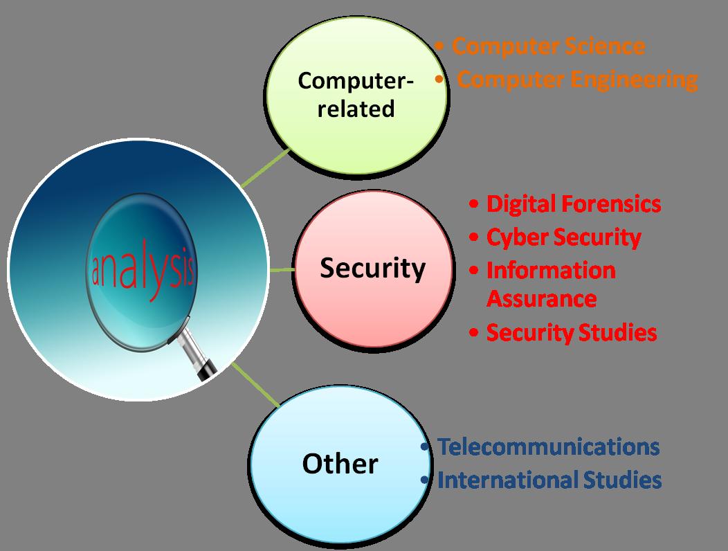 cyber threat smart 2