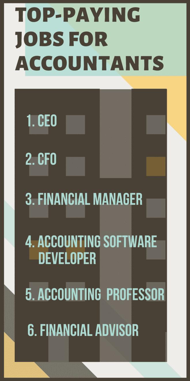 accounting 5