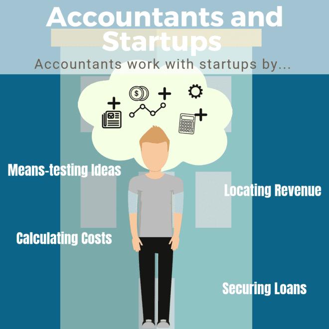 accounting 7