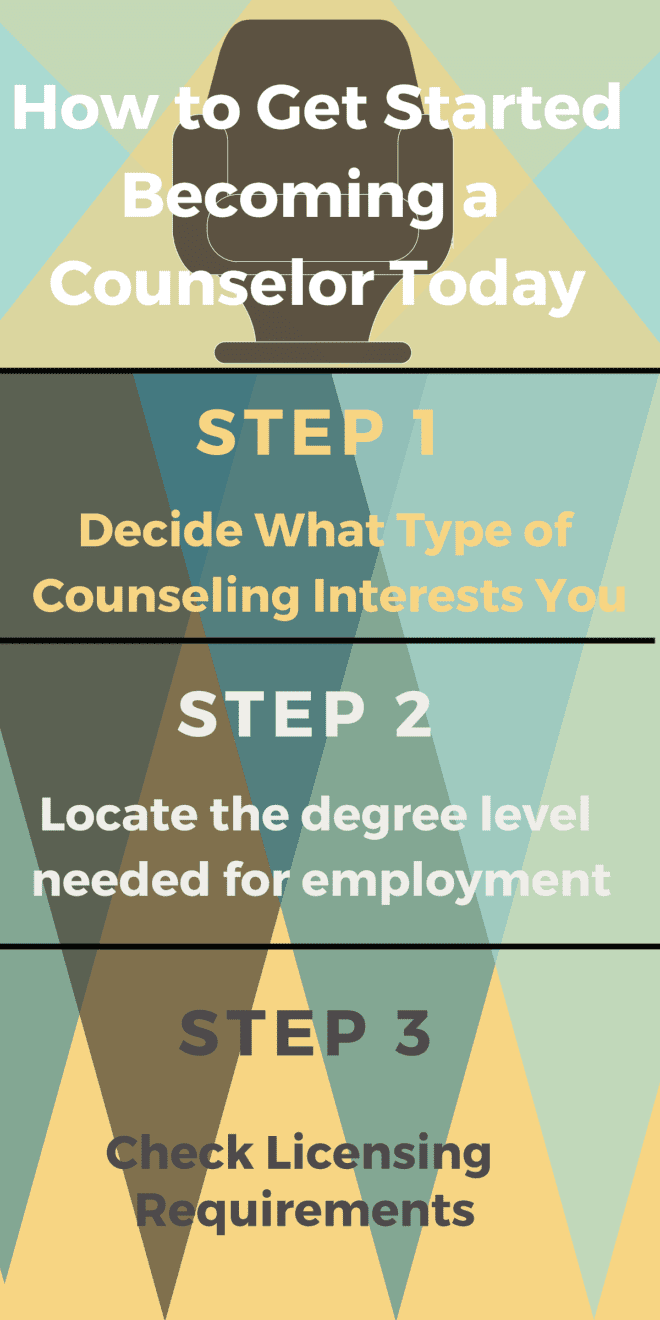 counseling 7