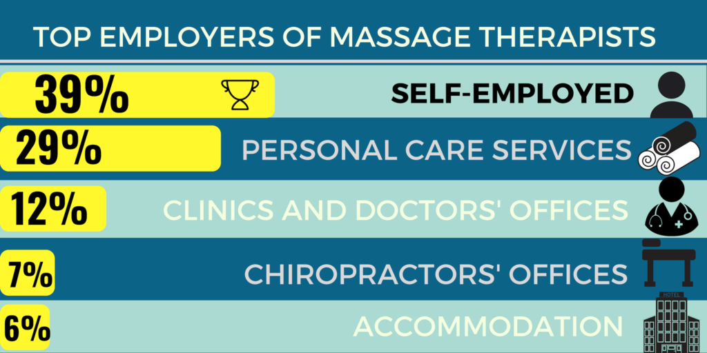 DQMassagetherapy4