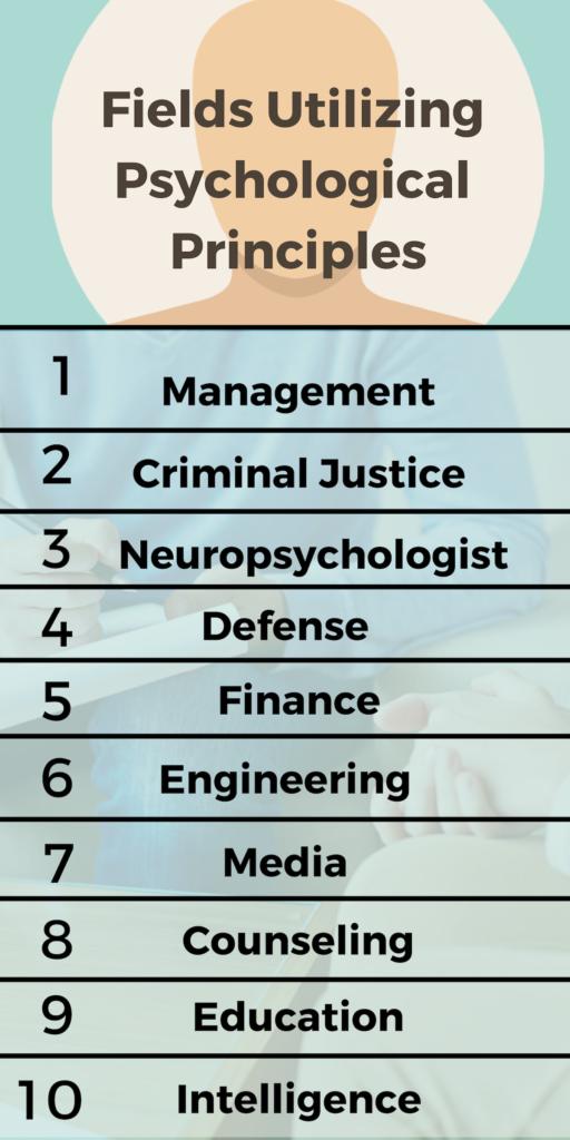 DQPsychology2 1