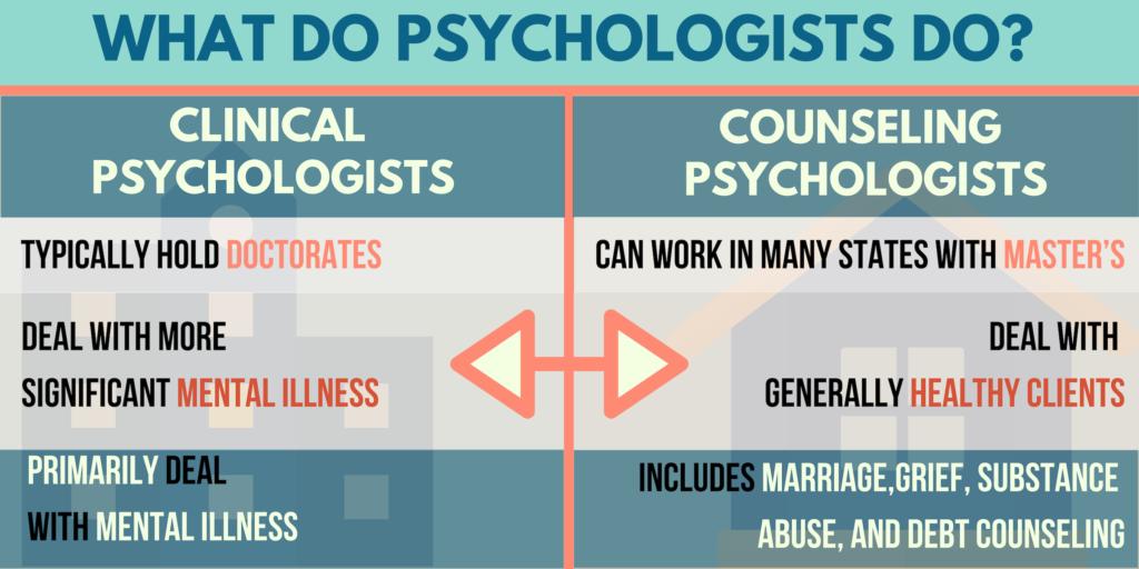DQPsychology4