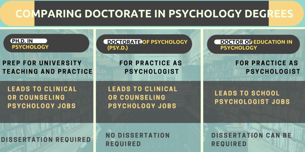 DQPsychology8