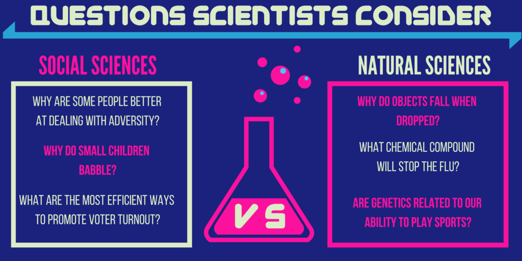 What Can I Do With a Degree in Science? - DegreeQuery com