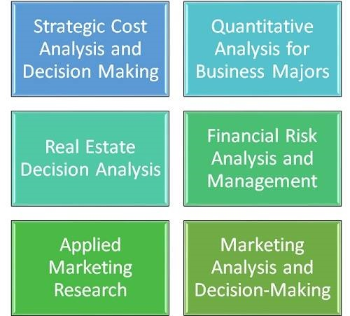 MBA Classes That Test Your Math Skills