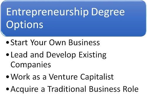 What Kind of Job Can You Get With a Degree in Entrepreneurship?