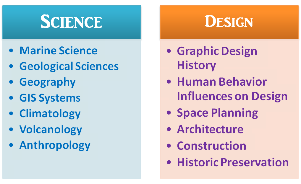 envir science vs design smart