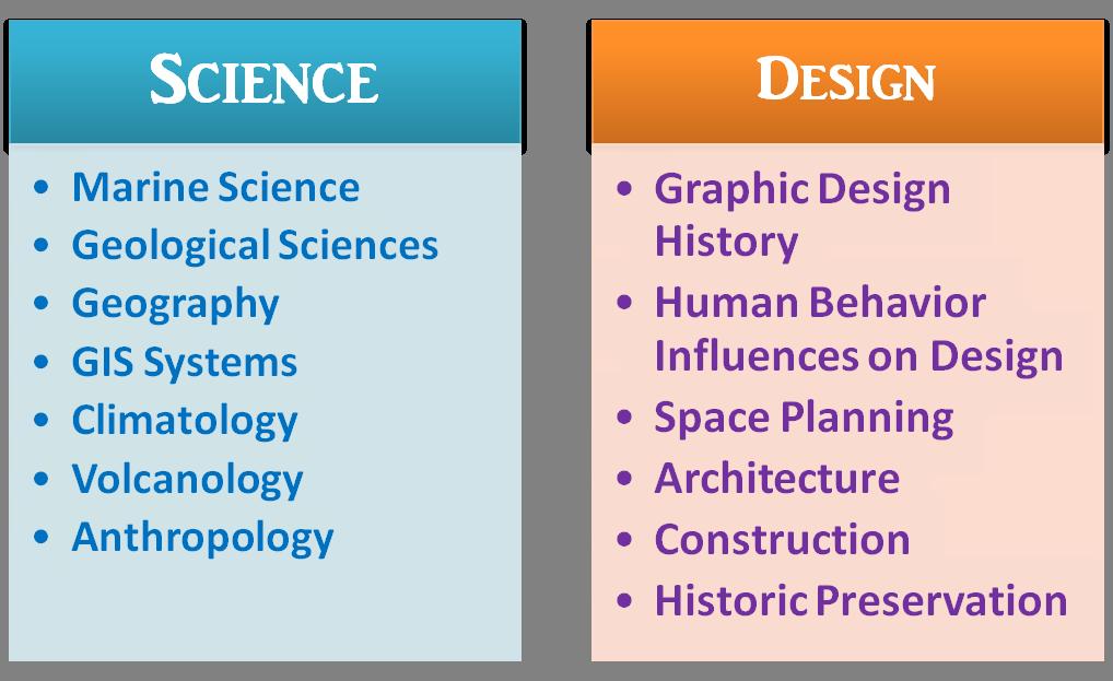envir science vs design smart