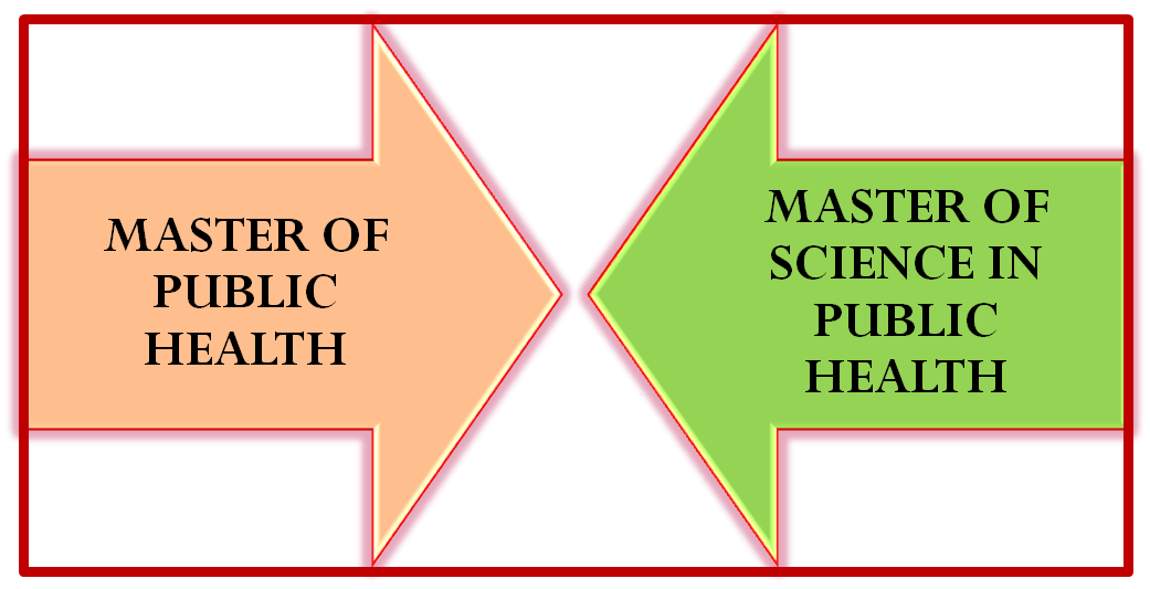 MASTER OF PUBLIC HEALTH VS MS PUBLIC