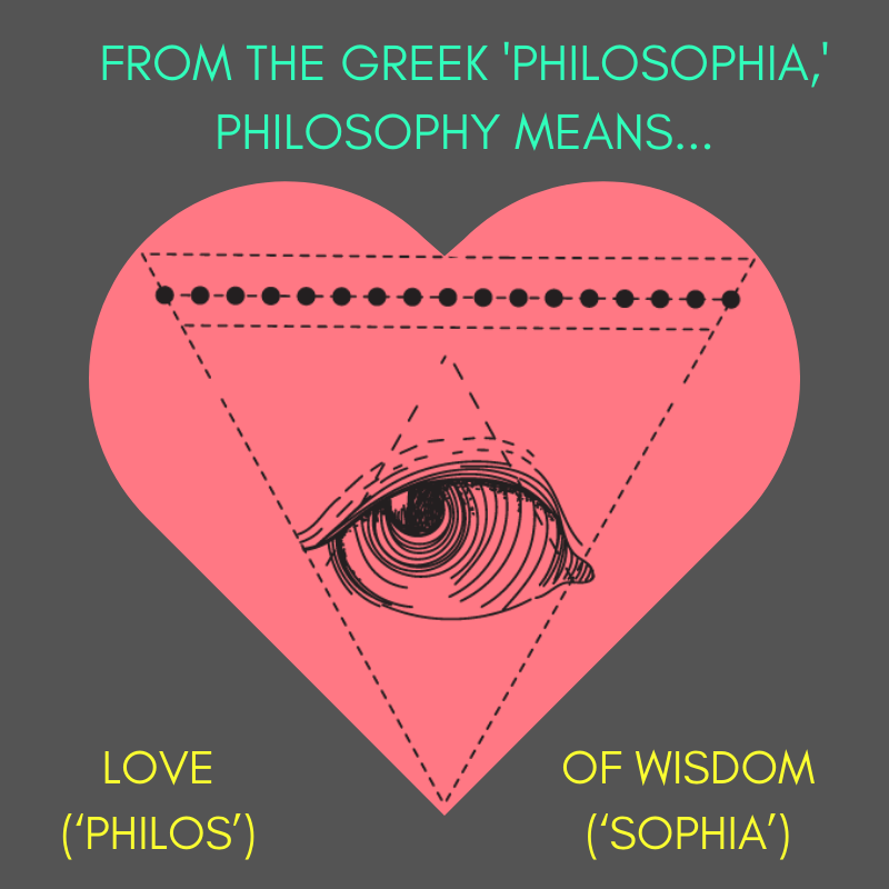 Philosophygraphic1
