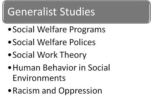Going to graduate school for social work is a big step that can have an even bigger impact on your future career opportunities. When you study social work at the master's level, your classes will consist of a mix of generalized and specialized graduate-level coursework and a lengthy internship. Combining Generalist and Specialist Knowledge While the BSW degree is a generalist program that primarily qualifies graduates to work in non-clinical direct service settings, the MSW blends generalist and specialized studies at the graduate-level, according to the Council on Social Work Education (CSWE). That means you develop versatile skills in advanced social work practice that you can use in any area of the field, but you also have the opportunity to focus on the paths and client populations that you find most interesting. Often, MSW students start off with their generalist studies that cover the foundations of social work at a level of difficulty consistent with graduate studies. Subjects of study might include social welfare programs, social welfare policies, social work theory, clinical and non-clinical social work practice with individuals and groups, human behavior in social environments, racism and oppression and research methods and design in the field of social work. Specialized studies in the MSW program often build on these foundations. The coursework is more advanced and focuses on a particular function of social work, category of client population or type of clinical service. Some MSW programs have students choose between studying direct clinical social work practice and macro social work functions such as community and social action or management and policy. Other MSW programs get more granular with their specialization options. You might focus on the clinical social work practice of behavioral health or substance abuse. Your studies might emphasize the skills you would need to work with children and young adults, aging populations or victims of abuse and tra