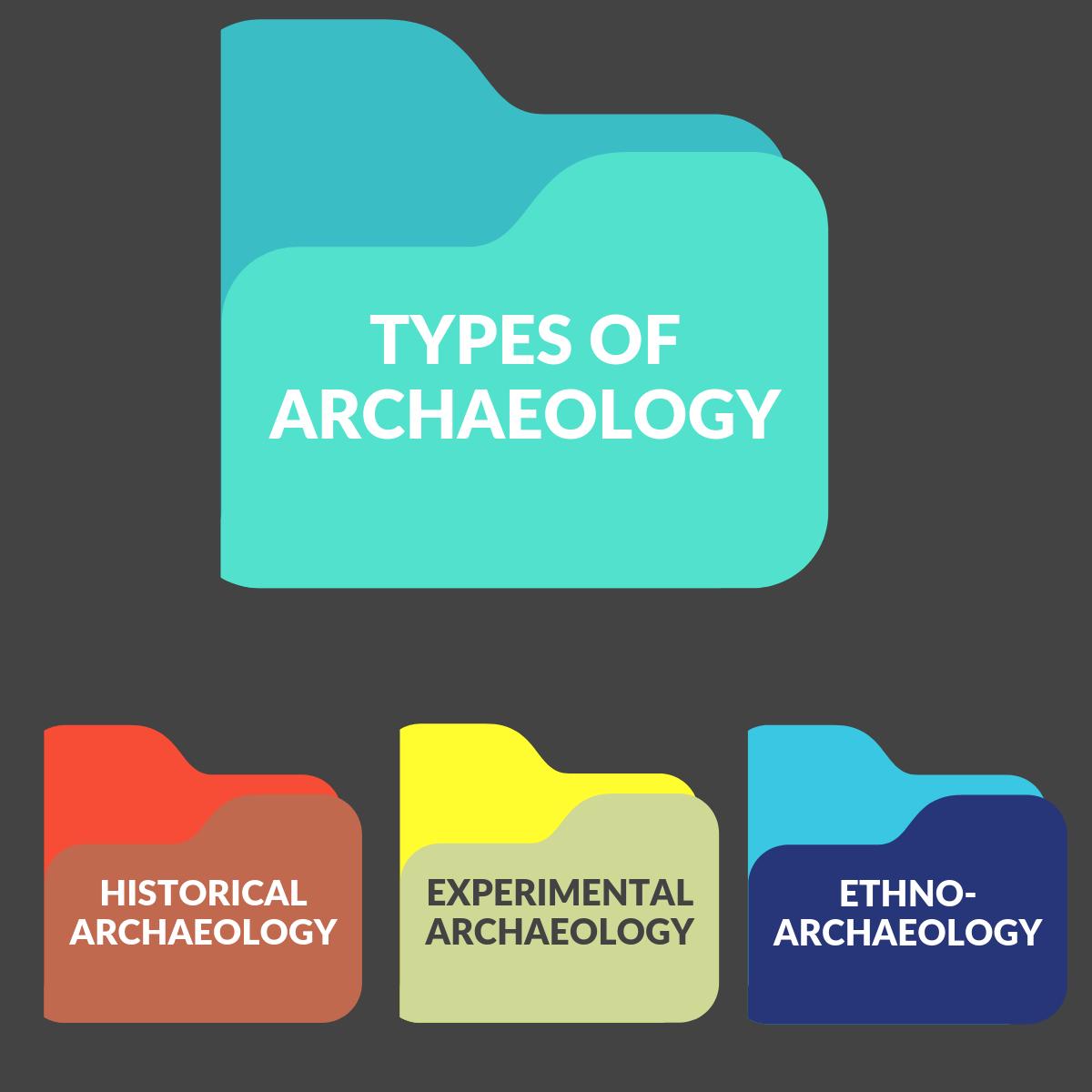 alternateforarchaeology