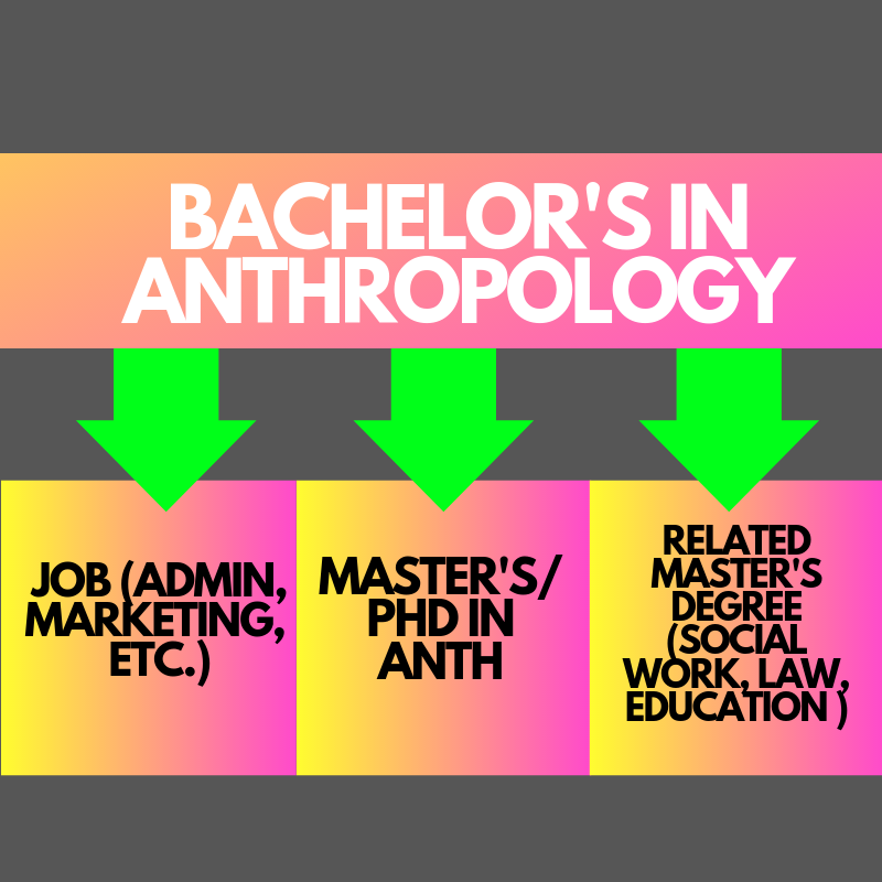 anthropology4