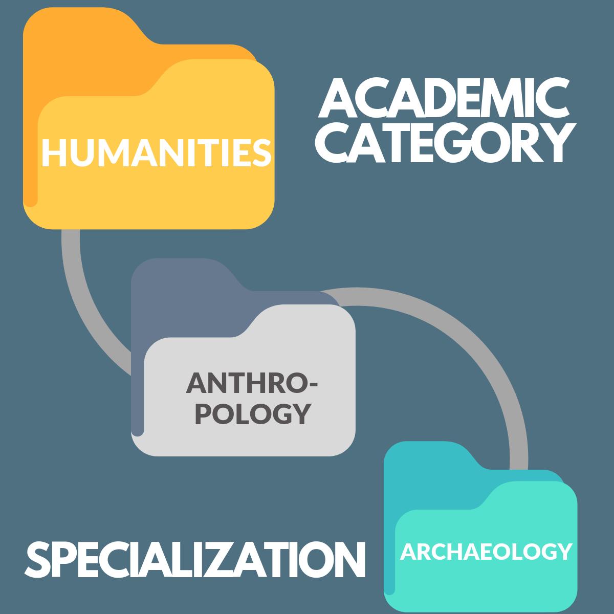 archaeology3