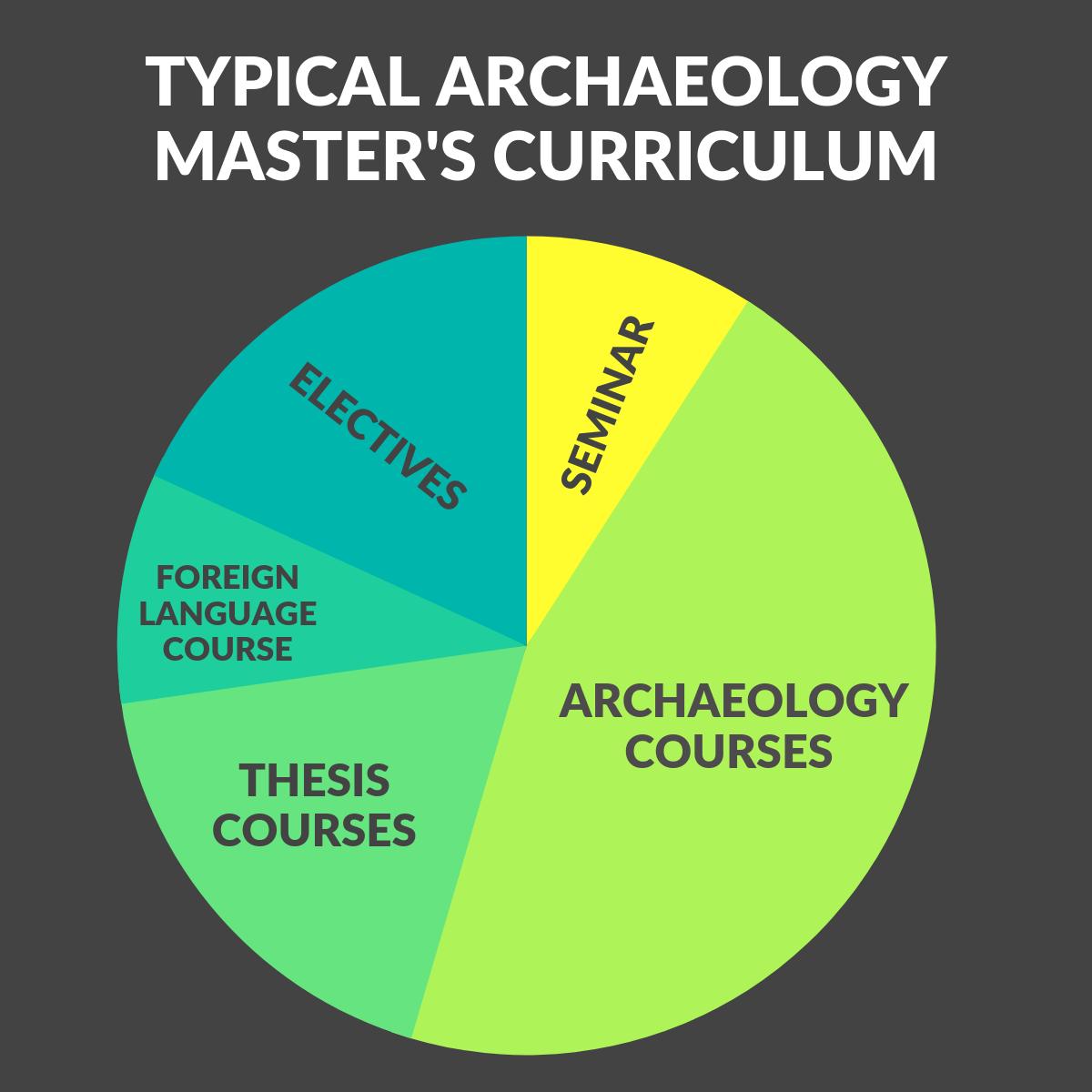 archaeology6