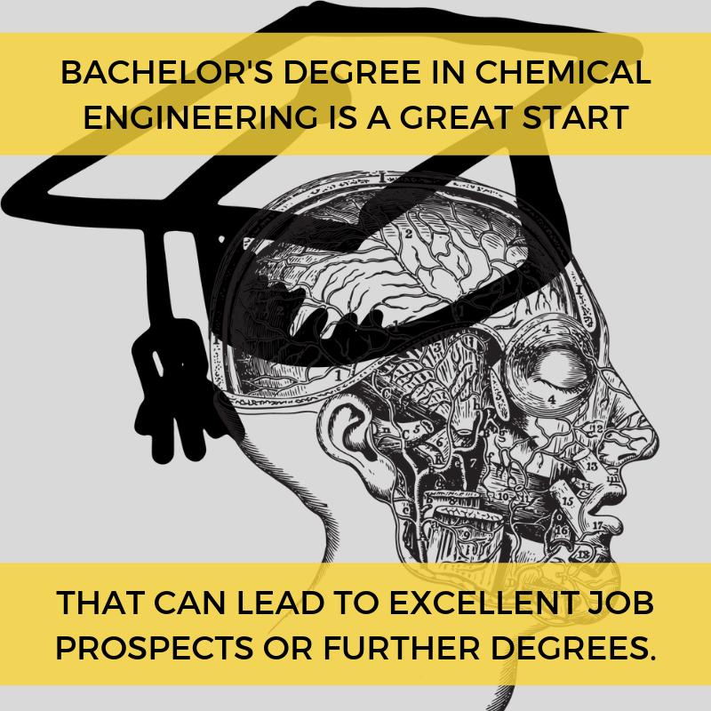 chemicalengineering6