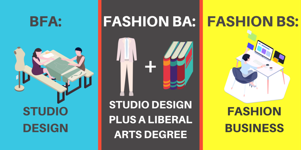 What Can I Do With A Fashion Degree Degreequery Com