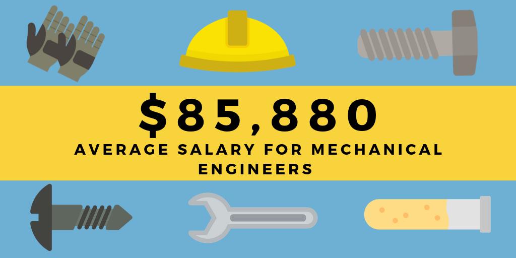 mechanicalengineering4