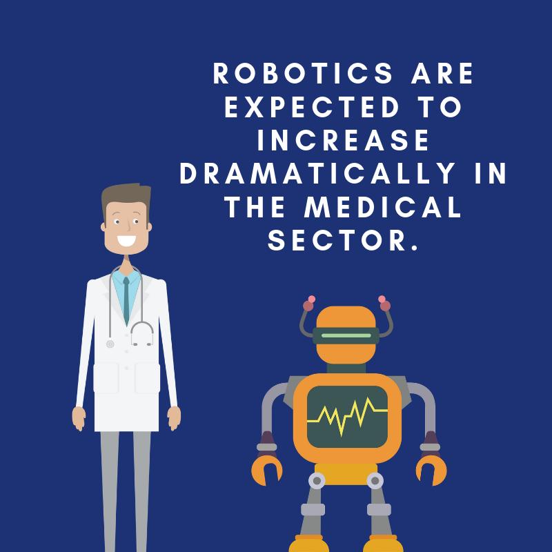 robotics4