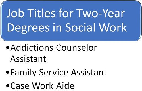 Are there 2-year degrees in social work? Are they worth getting?