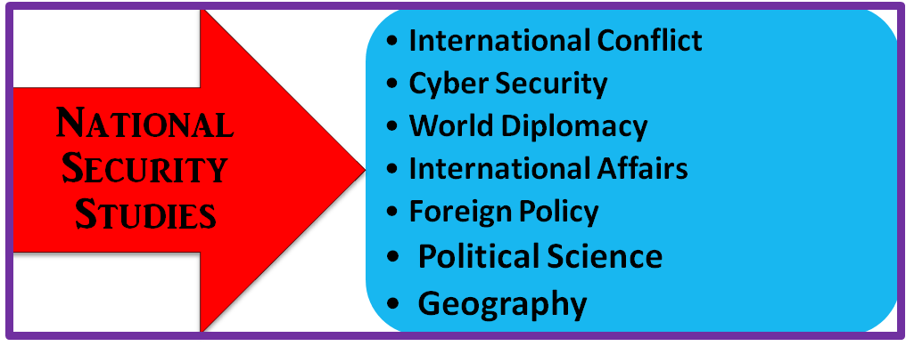 national security classes