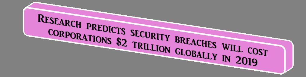 sec breaches