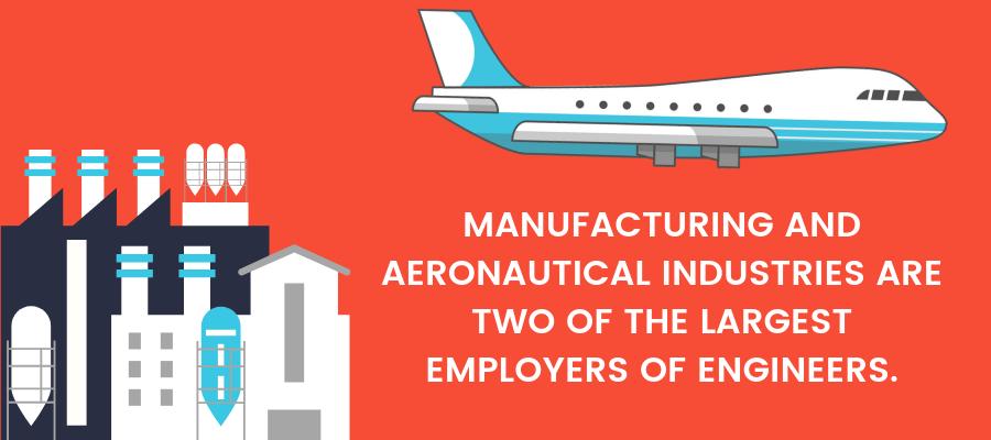 aeronautical2