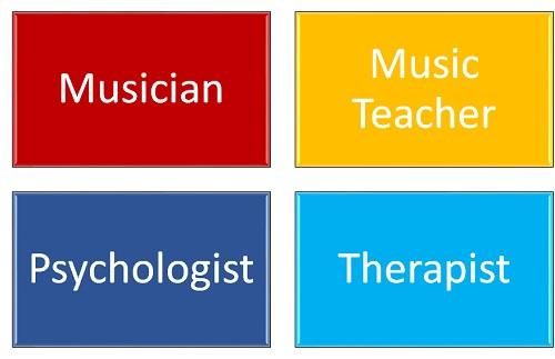 What Are Some Other Careers Related to Music Therapy?