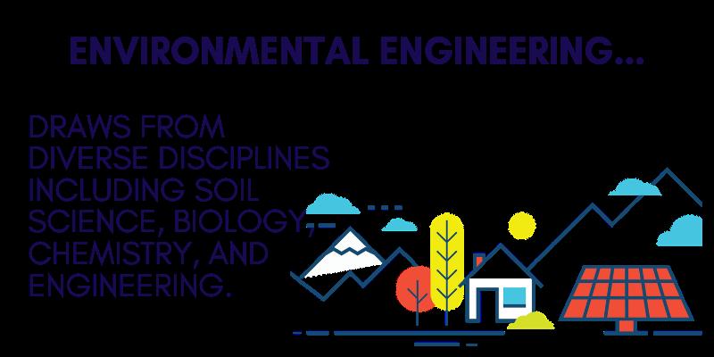 environmentalengineering6