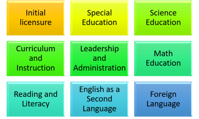 Are There Various Types of Master's Under the Umbrella of Elementary Education?