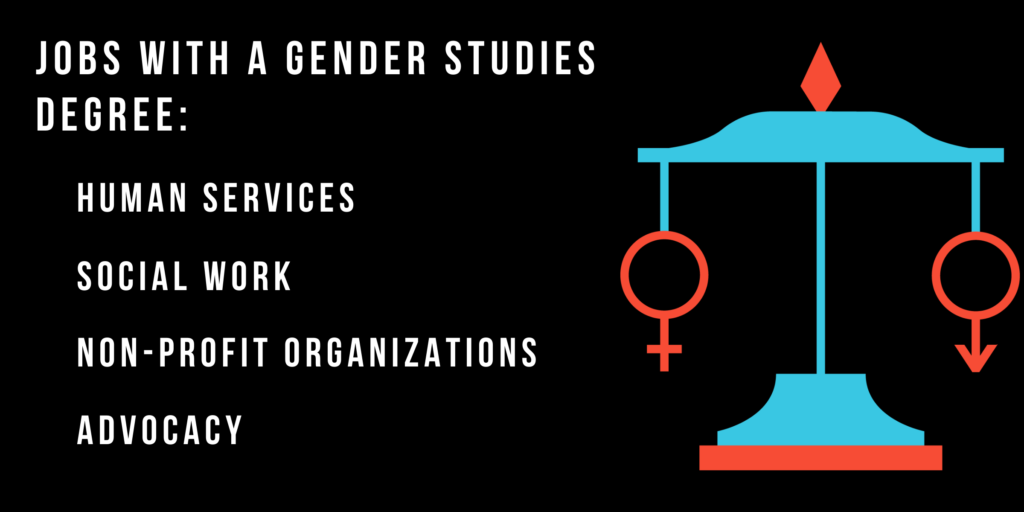 genderstudies8