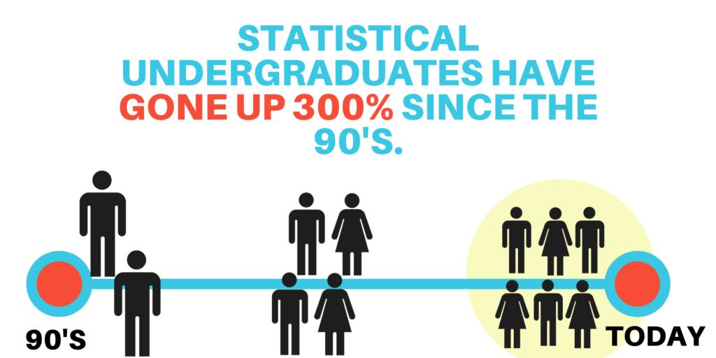 statistics3