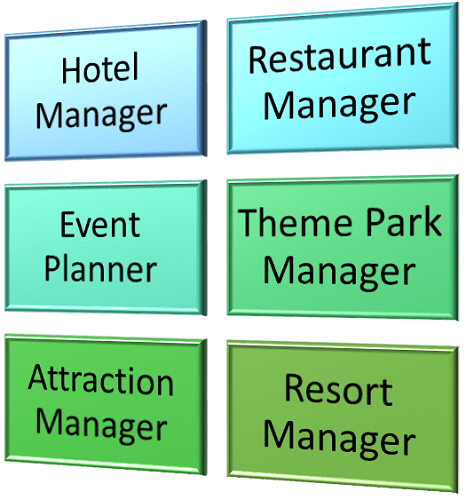 hospitality jobs graphic