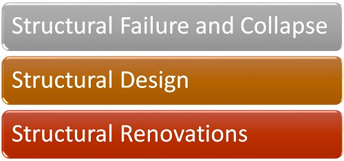 What Structural Problems Can a Structural Engineer Take Care Of graphic
